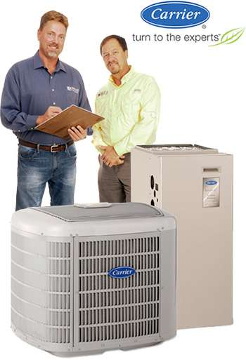 Trane Recalls Thousands of AC Systems | Easy AC