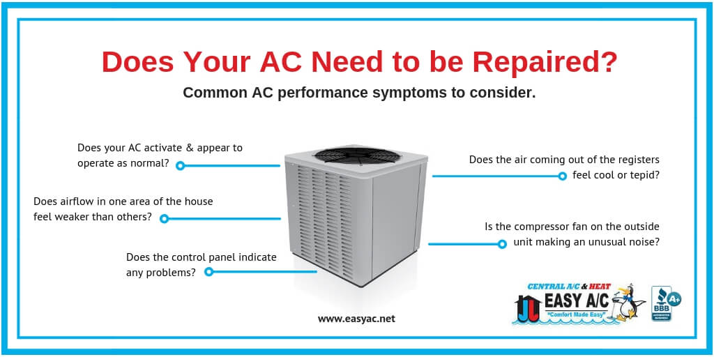 does your ac need to be repaired?