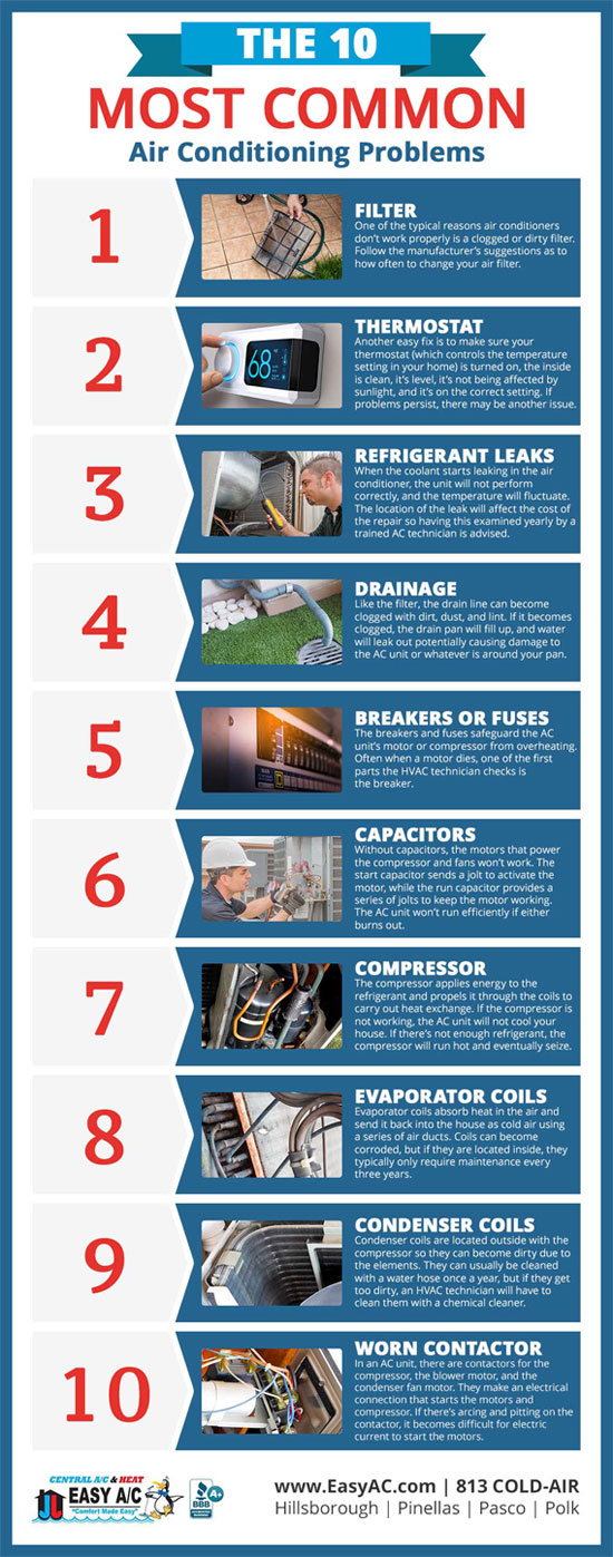 The 10 Most Common Air Conditioning Problems | Easy AC
